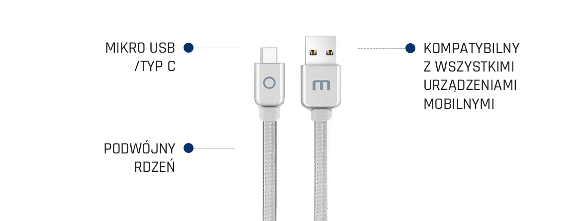 Kabel Meizu USB Type C